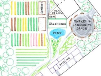 The Agrihood Project Sketch
