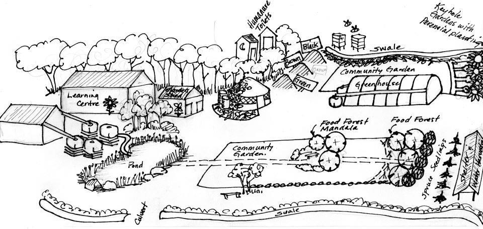 ermineskin-community-garden