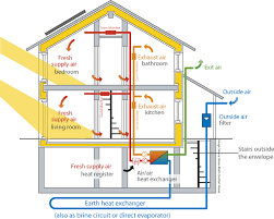passive-house-building-system