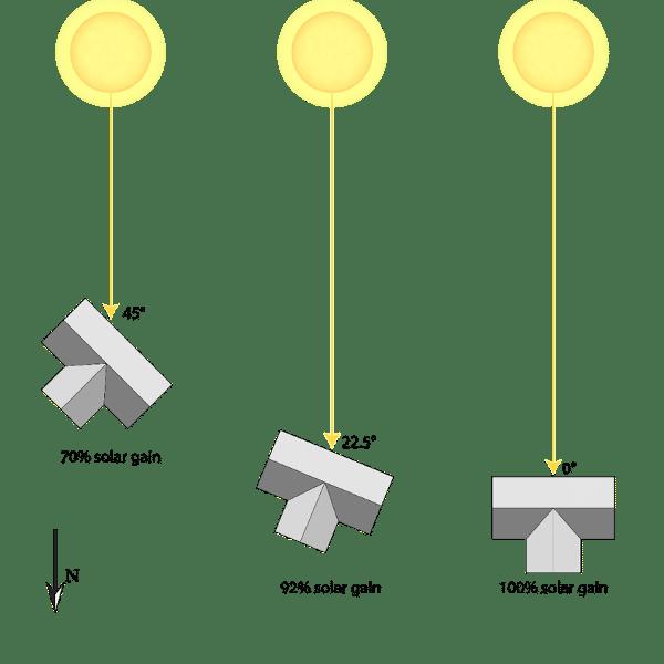 solar-building-orientation