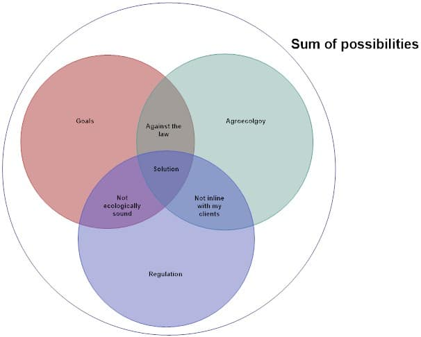 sum-of-possibilities