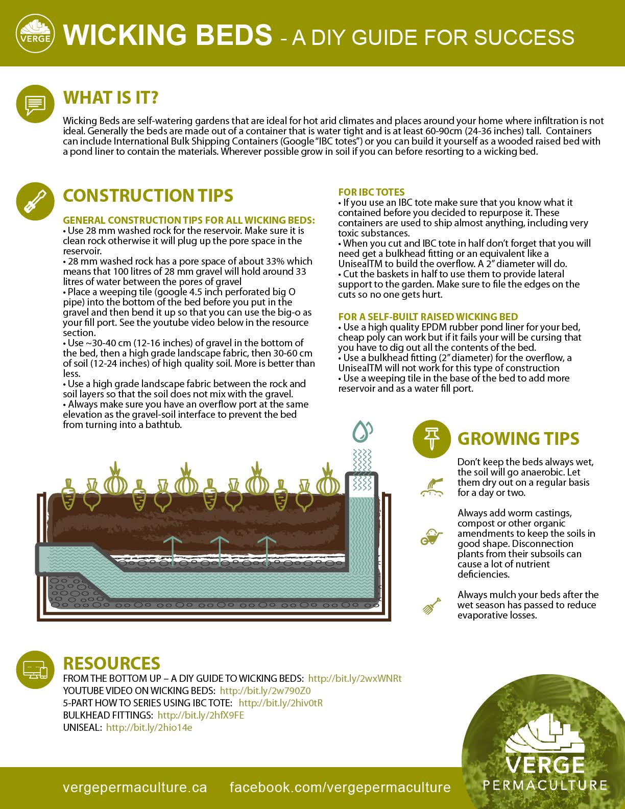 wicking-bed-infographic